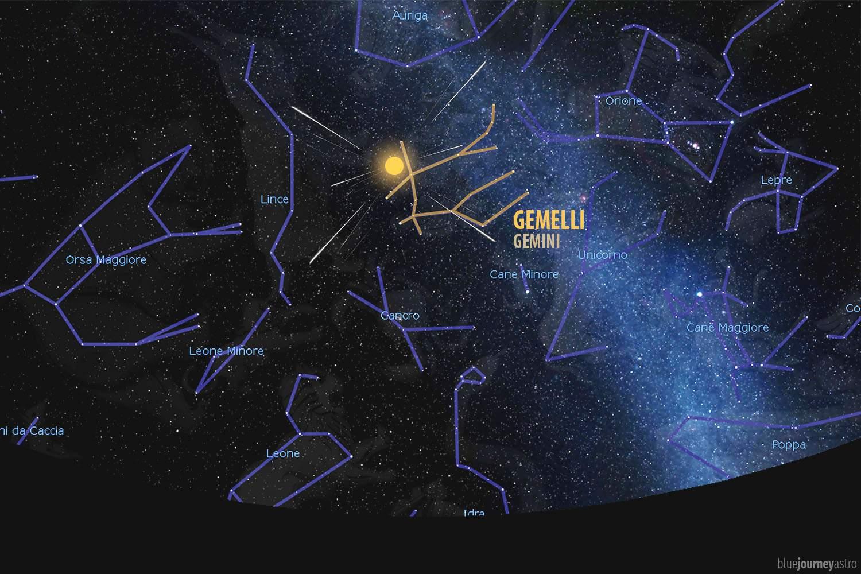 Il radiante delle Geminidi nei Gemelli (EST - 13 Dicembre 23:00)