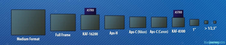 sensors kaf full frame aps-c aps-h kaf-8300 kaf-16200