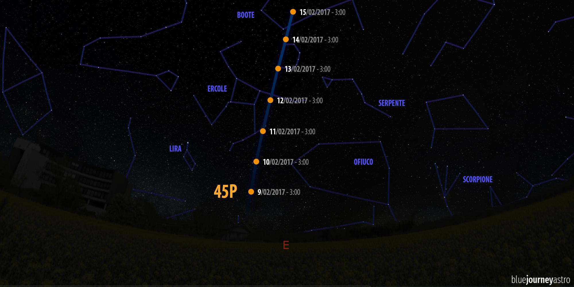 45p comet coordinates ephemeris