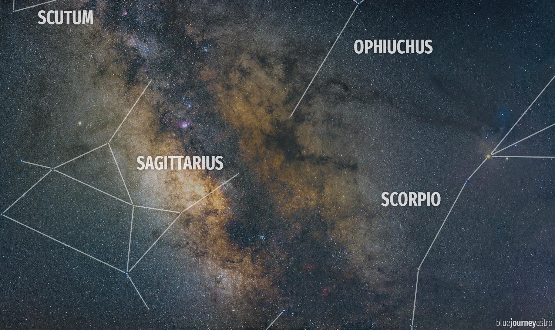 Centro galattico Via Lattea Sagittario Scorpione Ofiuco Nebulose