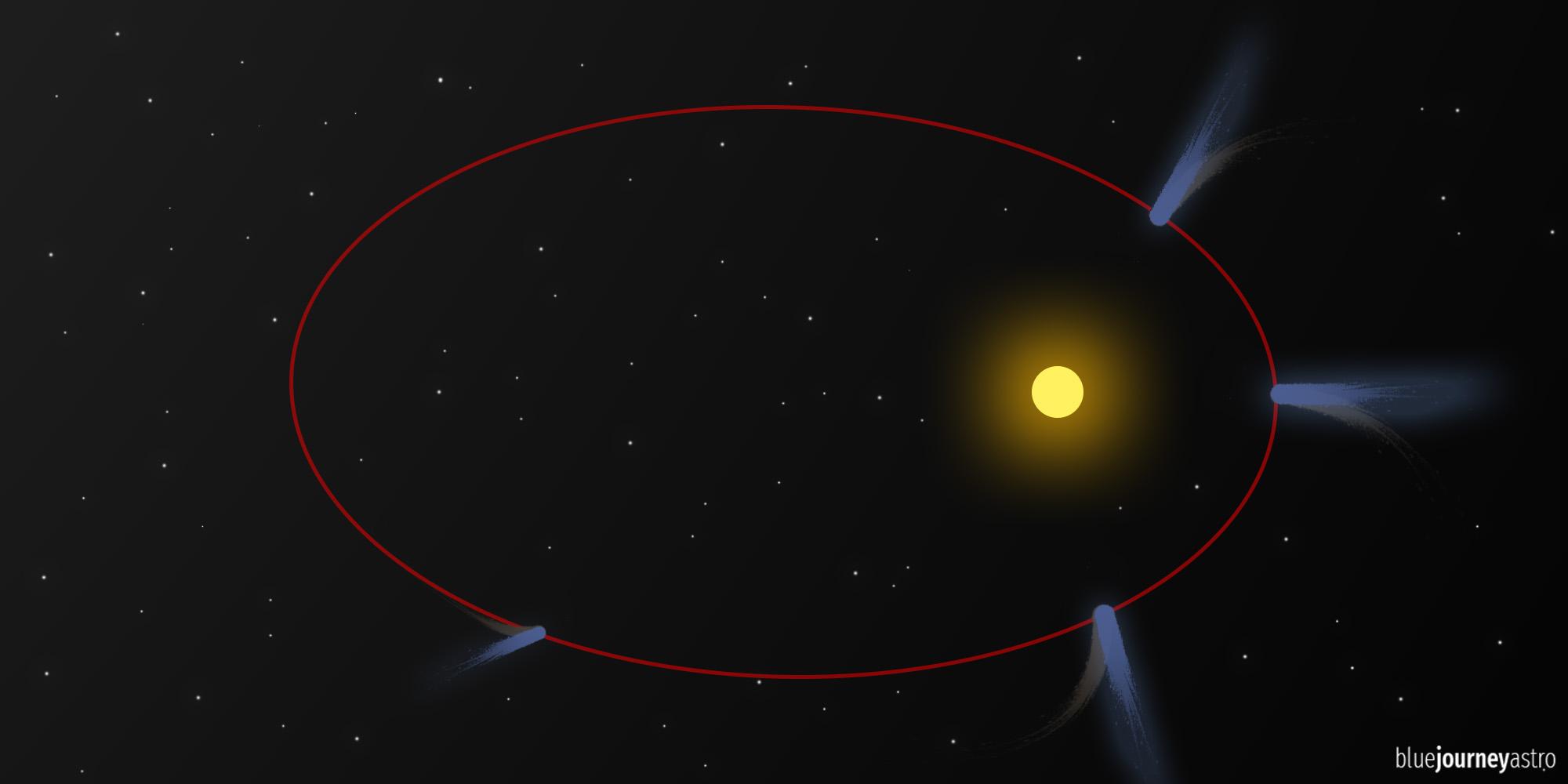 comets tails