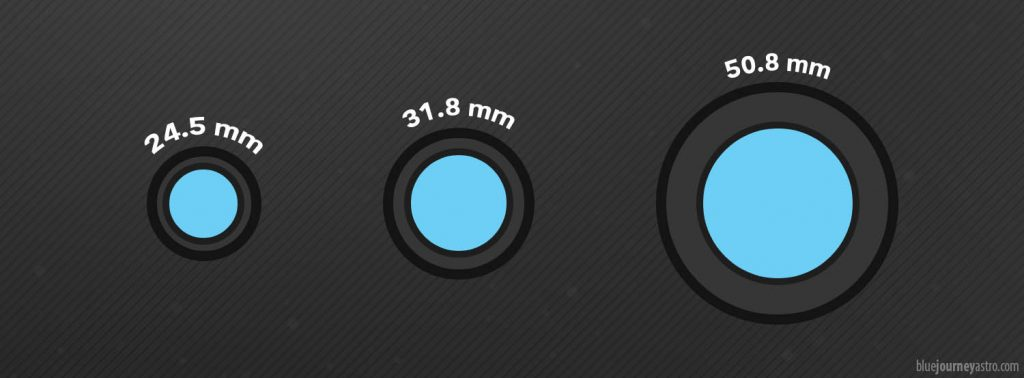 diametri oculari focheggiatore
