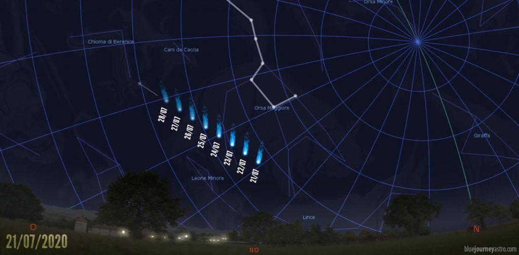 Coordinate Cometa NEOWISE C/2020 F3