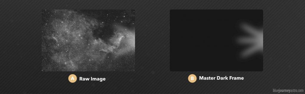 Gli ingredienti del nostro esperimento per la rimozione dell'amp glow in astrofotografie: le immagini grezze (A) e il Master Dark Frame (B).